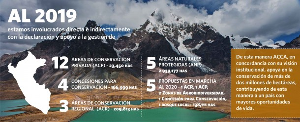 Proteccion de habitat_web-01